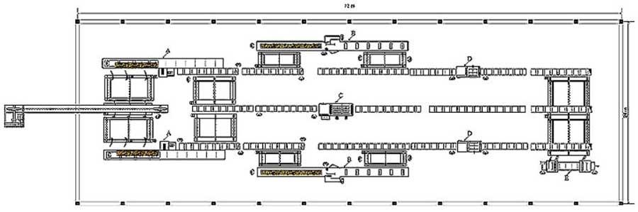 План размещения оборудования цеха лесопиления производительностью 100-150 м3 в смену